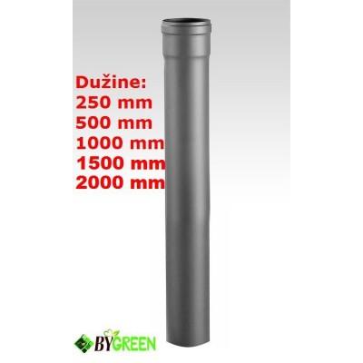dimovodnecijeviduzine-400x400